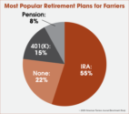 Retirement-Plans-for-Farriers.png