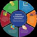 Independent_Contractors.png