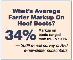 What's Average Farrier Markup On Hoof Boots
